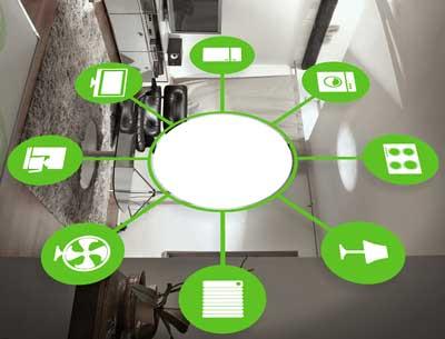 هوشمندسازی با Green Smart